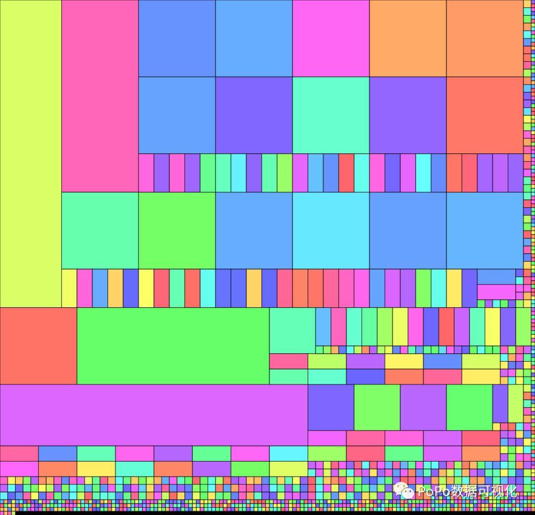 网页设计]PoPo数据可视化周刊第一期